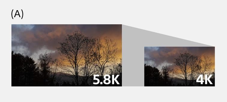 Farklı prodüksiyon sürelerini gösteren uzun ve kısa oklarla iki manzara görüntüsü