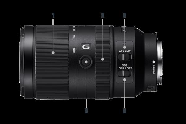 Lens Kontrollerinin Görüntüsü