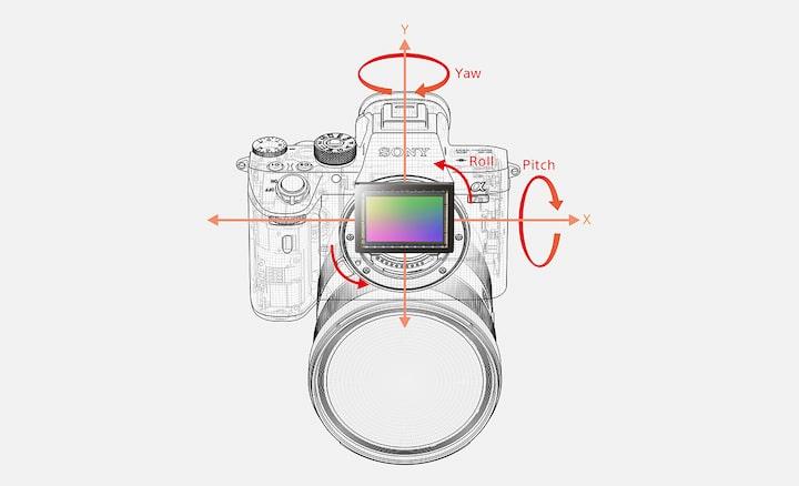 5 eksenli optik gövde içi görüntü sabitleme