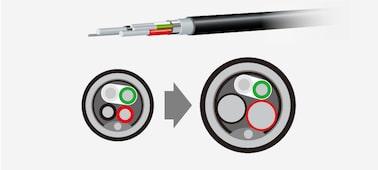 Mikro USB Şarj ve Aktarım Kablosu ürününün fotoğrafı
