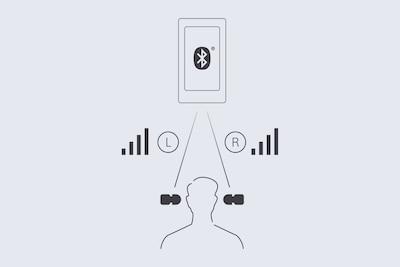 Bluetooth® bağlanabilirliği
