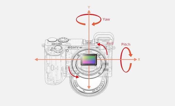 Optik görüntü sabitleme nasıl çalışır?