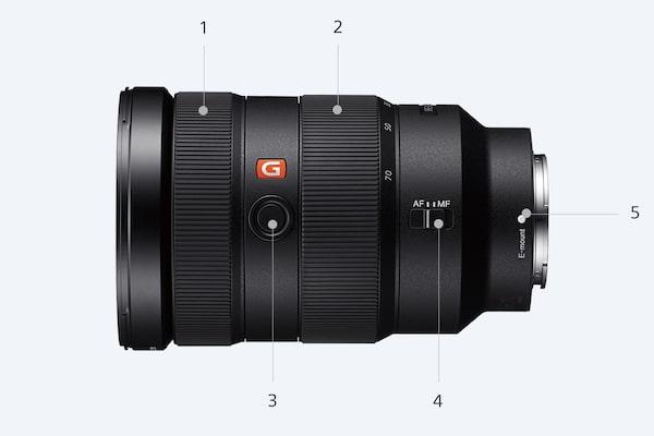 Lens Kontrolleri